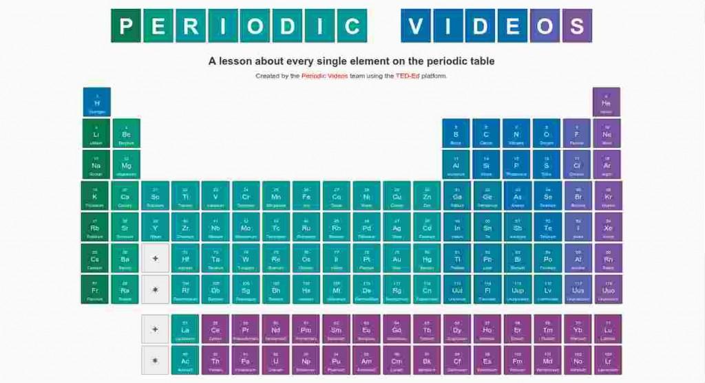 Lecciones sobre todos los elementos de la tabla peridica por ted lecciones sobre todos los elementos de la tabla peridica por ted urtaz Image collections