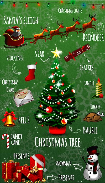 christmasvocab