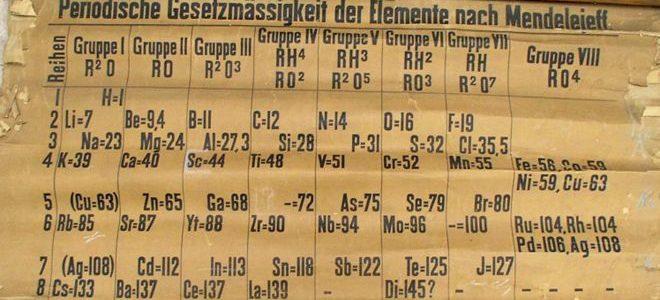 La tabla periódica más antigua del mundo, por fin restaurada.