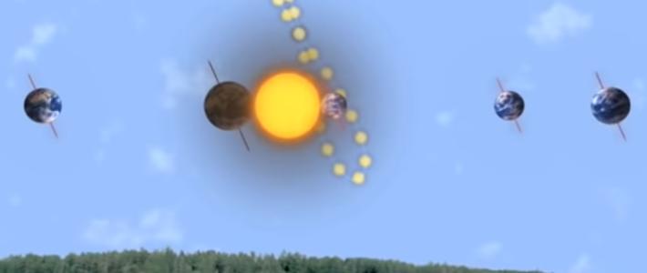 Cómo se mueve la Tierra alrededor del Sol.