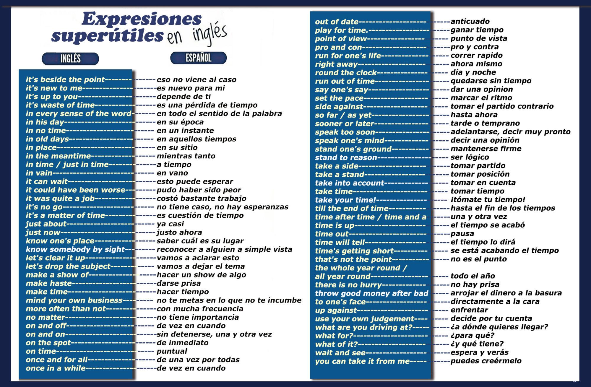 150 Frases Que Aportarán Fluidez A Tu Inglés Parte Ii